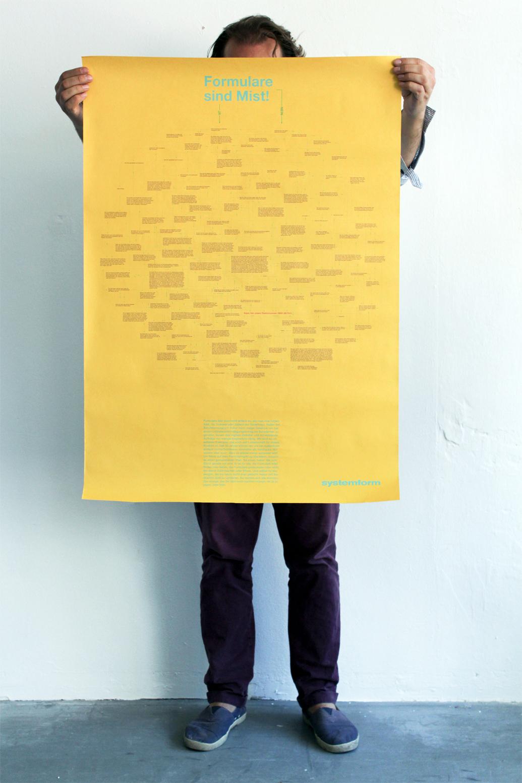 Poster design assignment - Cooperation Poster Anje Jager Art Direction Graphic Design Illustration